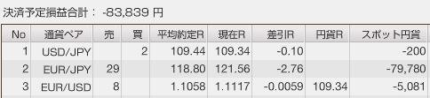 f:id:Kenshi128:20191220181758p:plain