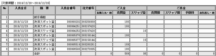 f:id:Kenshi128:20191224182945p:plain