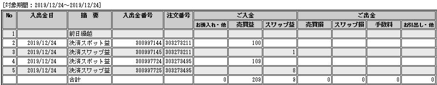 f:id:Kenshi128:20191225181314p:plain