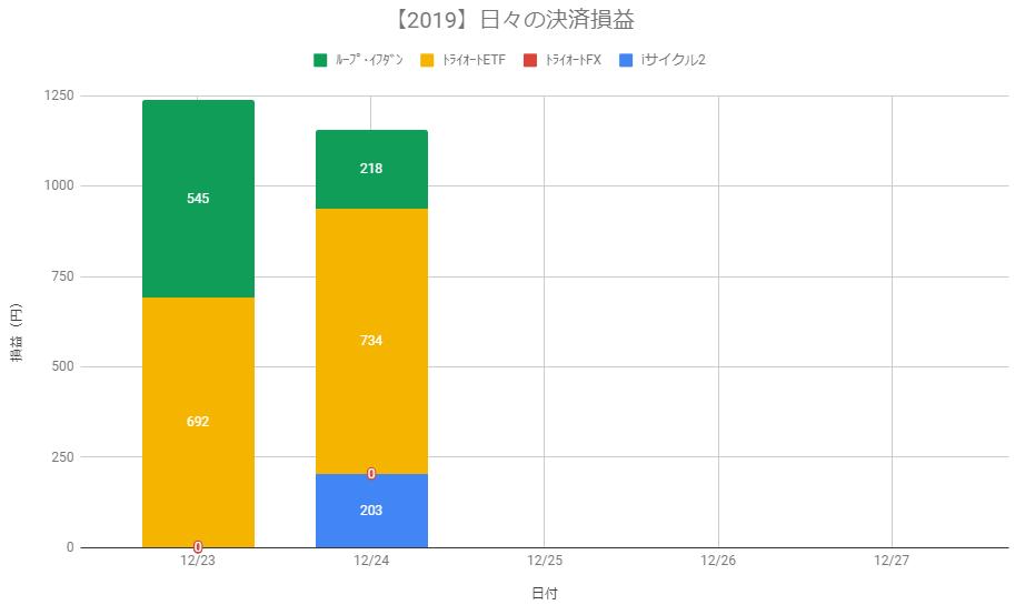 f:id:Kenshi128:20191225181713p:plain