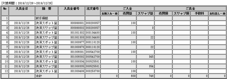 f:id:Kenshi128:20191227183330p:plain