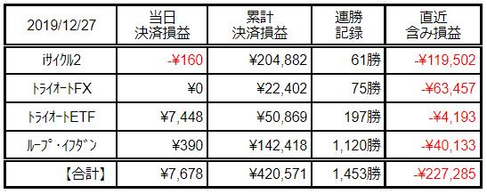 f:id:Kenshi128:20191228123506p:plain