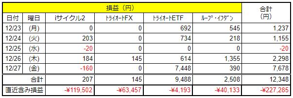 f:id:Kenshi128:20191229093730p:plain
