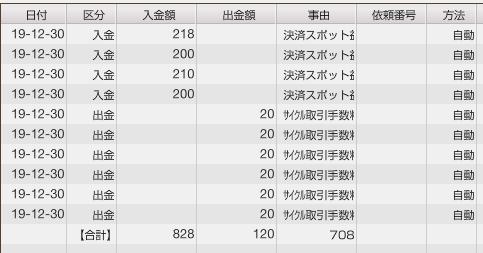 f:id:Kenshi128:20191231141204p:plain