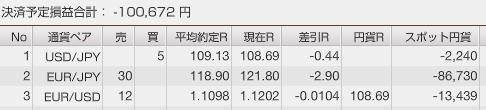 f:id:Kenshi128:20191231141214p:plain