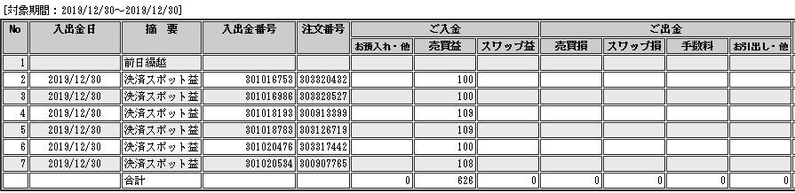 f:id:Kenshi128:20191231141321p:plain
