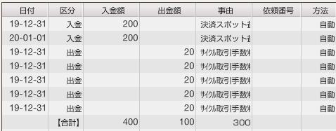f:id:Kenshi128:20200101104049p:plain