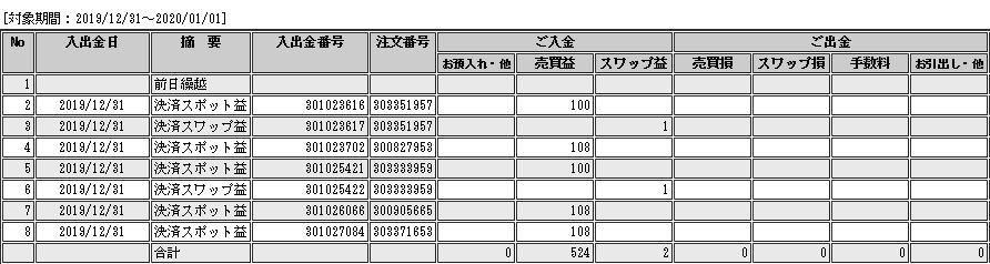f:id:Kenshi128:20200101104154p:plain