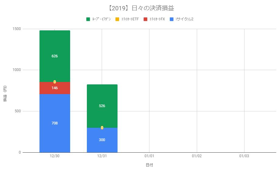 f:id:Kenshi128:20200101104652p:plain