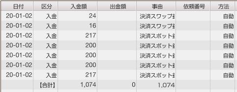 f:id:Kenshi128:20200103100002p:plain
