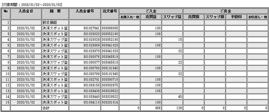 f:id:Kenshi128:20200103100118p:plain