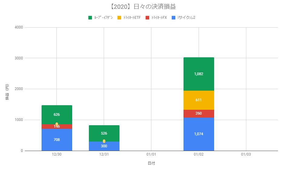 f:id:Kenshi128:20200103102129p:plain