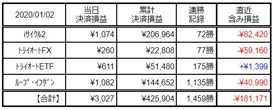 f:id:Kenshi128:20200103102318p:plain