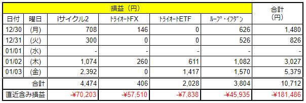 f:id:Kenshi128:20200105095925p:plain