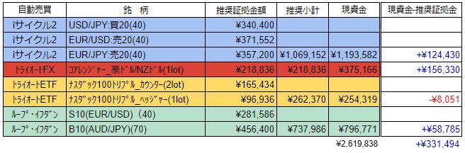 f:id:Kenshi128:20200105100103p:plain