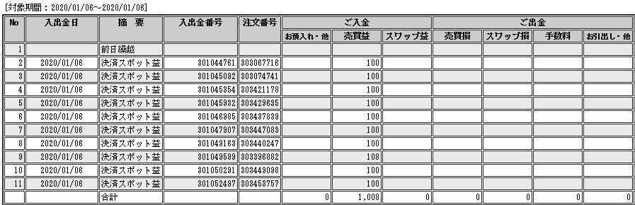 f:id:Kenshi128:20200107105447p:plain
