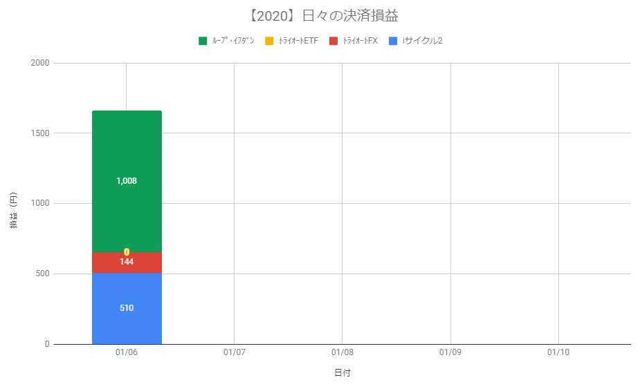 f:id:Kenshi128:20200107105857p:plain