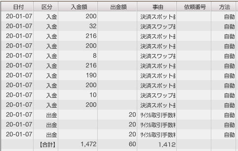 f:id:Kenshi128:20200108185315p:plain