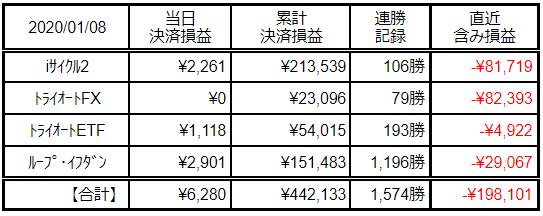 f:id:Kenshi128:20200109184126p:plain