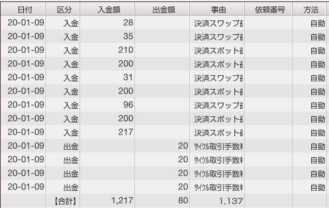f:id:Kenshi128:20200110181628p:plain