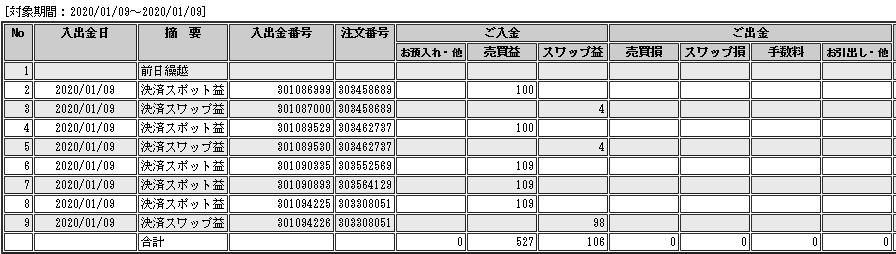 f:id:Kenshi128:20200110181745p:plain