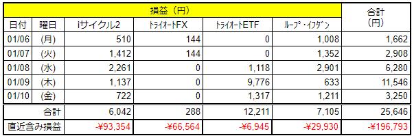 f:id:Kenshi128:20200112133122p:plain