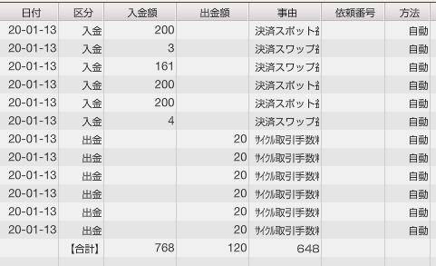 f:id:Kenshi128:20200114182043p:plain