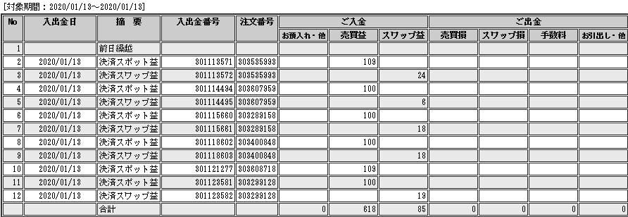 f:id:Kenshi128:20200114182228p:plain
