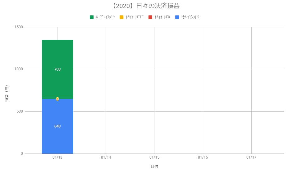 f:id:Kenshi128:20200114182627p:plain