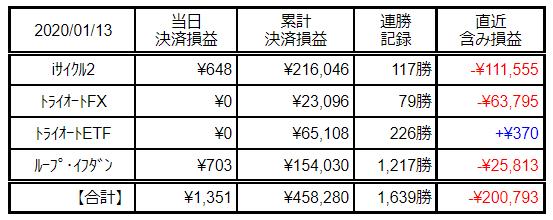 f:id:Kenshi128:20200114182637p:plain