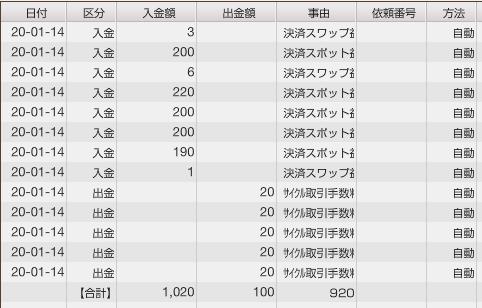 f:id:Kenshi128:20200115181221p:plain