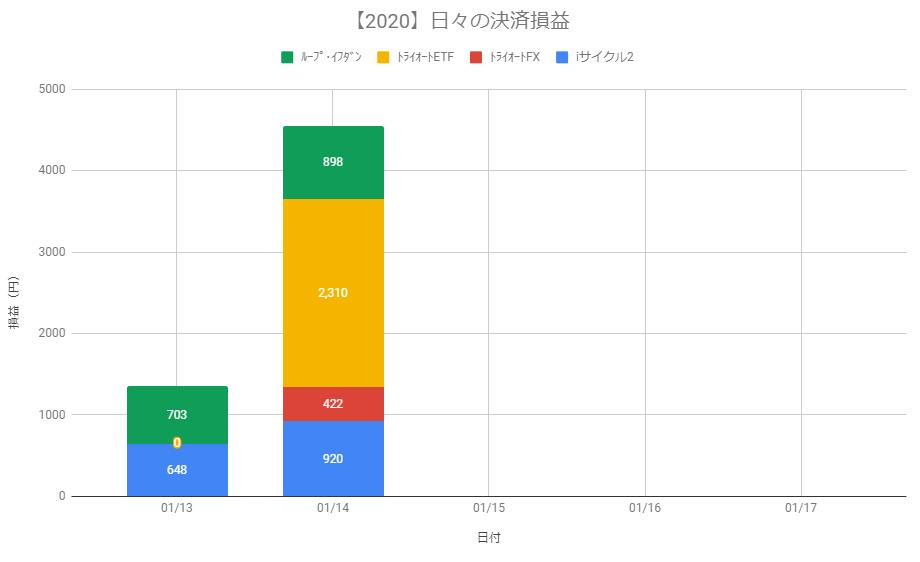 f:id:Kenshi128:20200115181827p:plain
