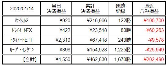 f:id:Kenshi128:20200115181845p:plain