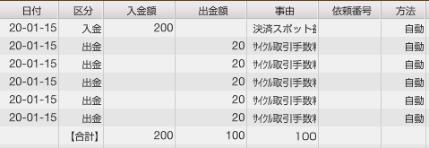 f:id:Kenshi128:20200116182907p:plain
