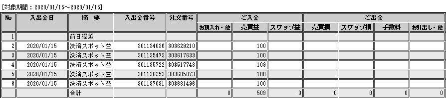 f:id:Kenshi128:20200116183041p:plain