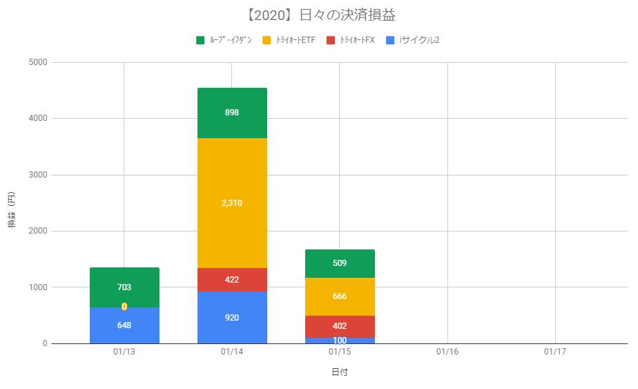 f:id:Kenshi128:20200116183738p:plain