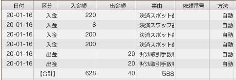 f:id:Kenshi128:20200117181811p:plain