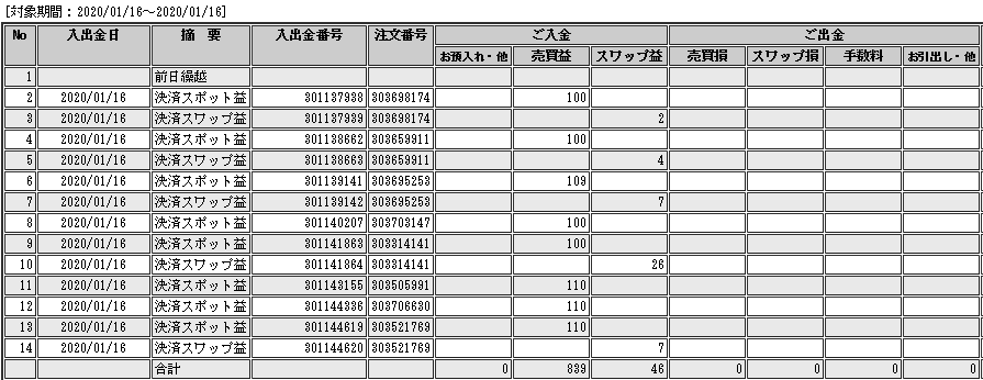 f:id:Kenshi128:20200117181910p:plain