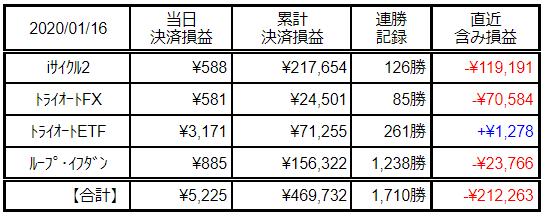f:id:Kenshi128:20200117182424p:plain