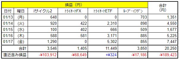 f:id:Kenshi128:20200119085338p:plain