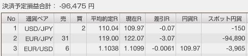 f:id:Kenshi128:20200121190818p:plain