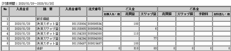 f:id:Kenshi128:20200121190906p:plain