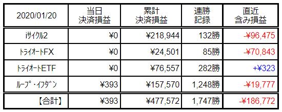 f:id:Kenshi128:20200121191215p:plain