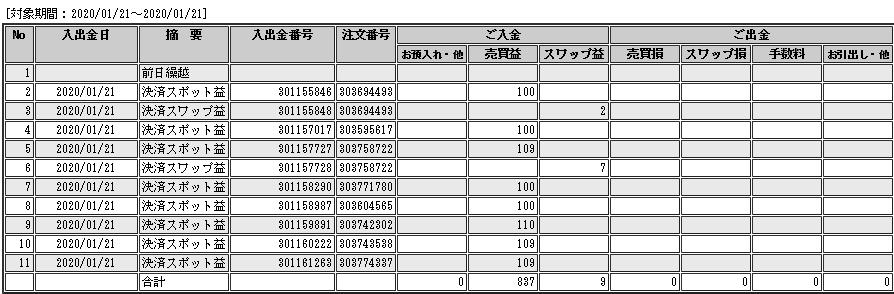 f:id:Kenshi128:20200122182405p:plain