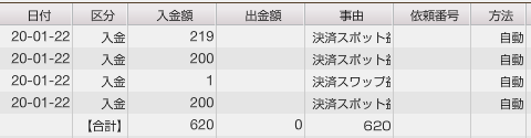 f:id:Kenshi128:20200123182123p:plain
