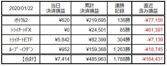 f:id:Kenshi128:20200123182750p:plain