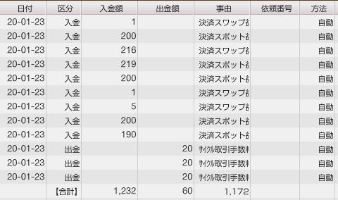 f:id:Kenshi128:20200124073351p:plain