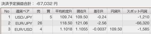f:id:Kenshi128:20200124073400p:plain
