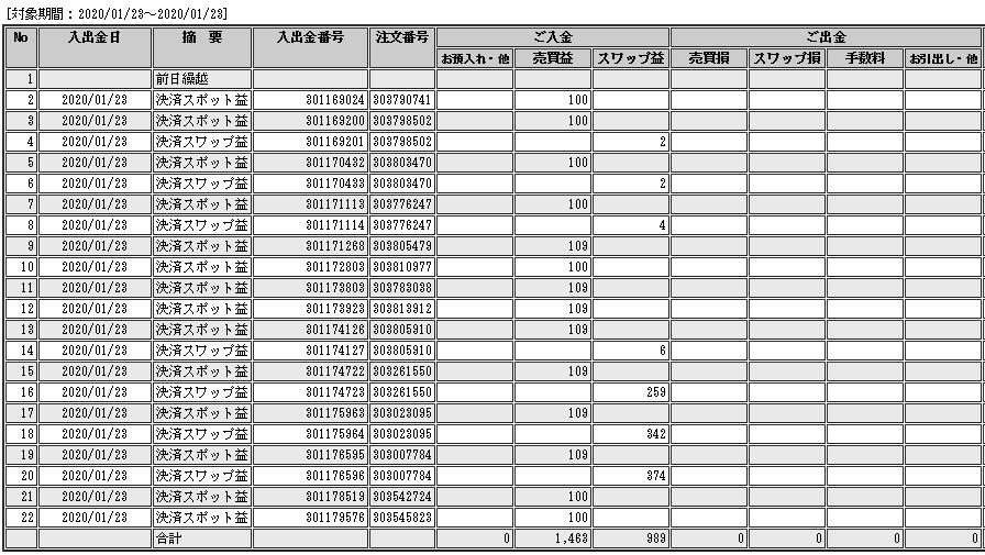 f:id:Kenshi128:20200124073449p:plain