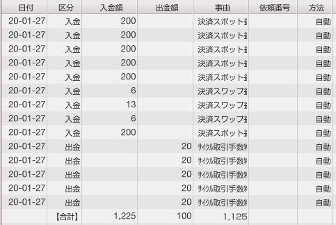 f:id:Kenshi128:20200128180512p:plain
